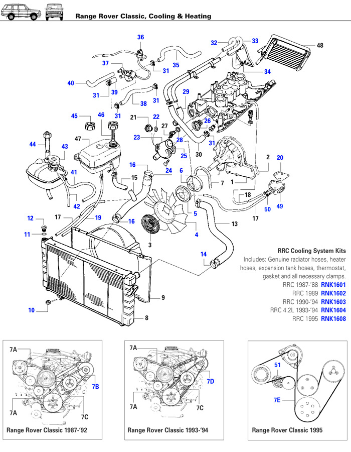 land rover discovery 2 coolant system diagram