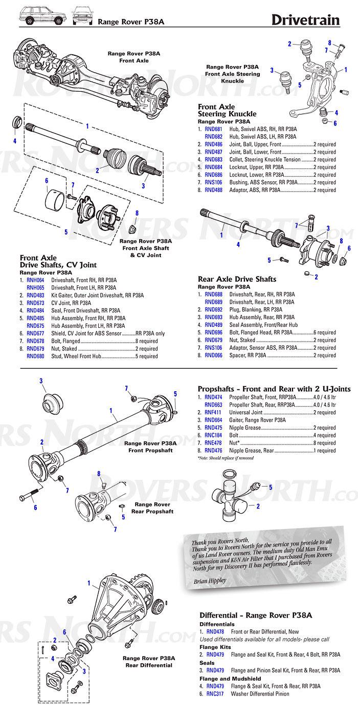 usa parts land htm medium hardbodies rozsyp defender kahn hardbody vyr rover landrover