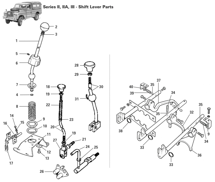 here are our high quality levers & linkage parts for the land rover series  ii, iia, and iii  whether you're looking for genuine land rover parts,