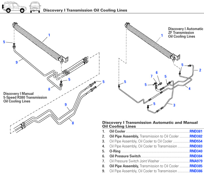 discovery i transmission cooling
