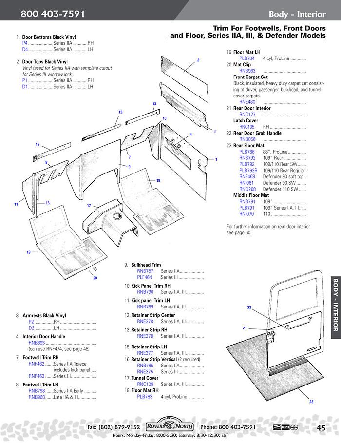 Land Rover Defender 110 Parts Manual