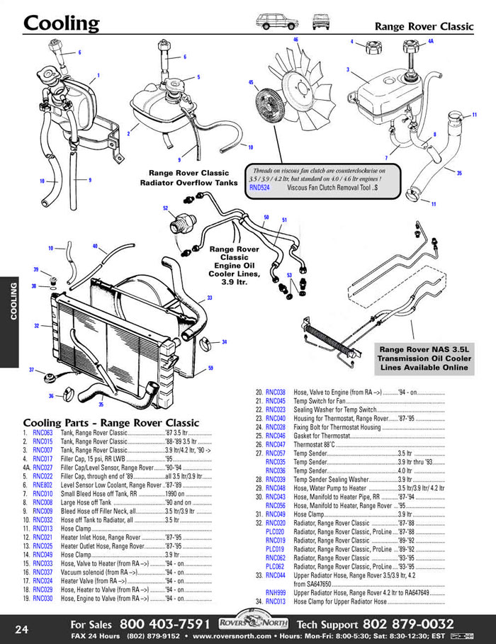 car fuse box wiring solutions lincoln vacuum diagram